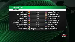 Süper Lig 31. Hafta Sonuçlar ve Puan Durumu