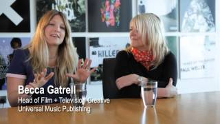 Music Publishing - Revenue Sources