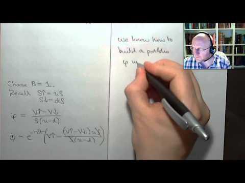 Binomial Option Pricing Model - Investopedia