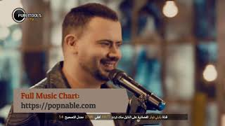SYRIA TOP 40 SONGS - Music Chart (POPNABLE.COM)