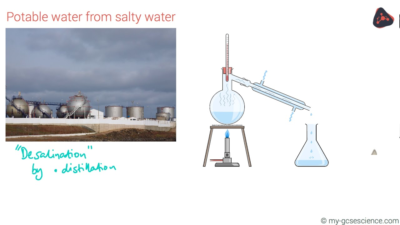 Gcse Chemistry Potable Water Aqa 9 1 Youtube