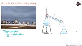 GCSE Chemistry Potable water (AQA 9-1)