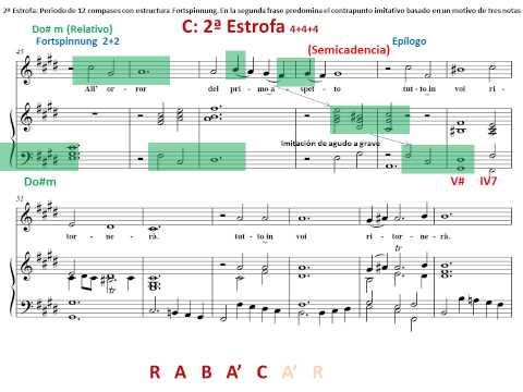Haendel Alcina Segundo Acto Aria Verdi Prati. Análisis Musical. Acordes y motivos