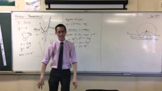 Parametric Equation of Tangent to a Parabola