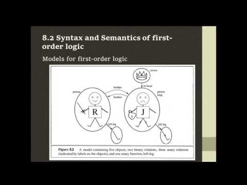 First Order logic intro