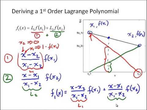 NM6 2 Lagrange Polynomials