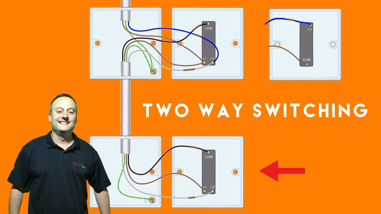 two way and two way and intermediate switches for a domestic lighting circuit connections explained [ 1280 x 720 Pixel ]