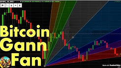 Gann Fan for Bitcoin & Cryptocurrency