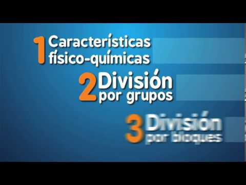 Tabla peridica generalidades youtube tabla peridica generalidades urtaz Choice Image