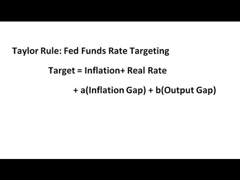 the-taylor-rule-and-the-fed-funds-rate-target