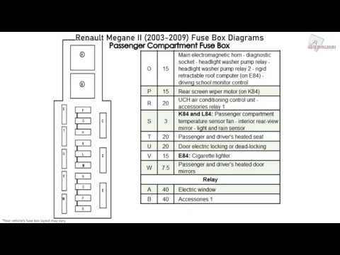 [ZTBE_9966]  Renault Megane II (2003-2009) Fuse Box Diagrams - YouTube | Renault Laguna Fuse Box Cover |  | YouTube