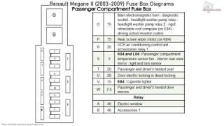 renault megane ii (2003-2009) fuse box diagrams - youtube  youtube