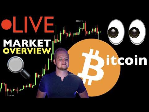 #BITCOIN PRICE | Stock Market Dumps🔻 | 🎥  LIVE STREAM