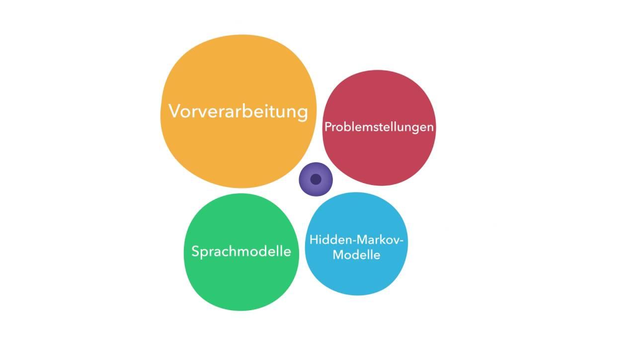 Tu Berlin Medieninformatik