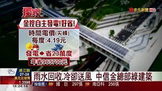【非凡新聞】中信金響應太陽能發電 年省近百萬元