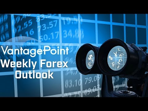 Forex Weekly Outlook for October 16th, 2017