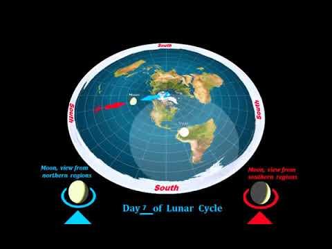 Sun and Moon movement on Flat Earth thumbnail