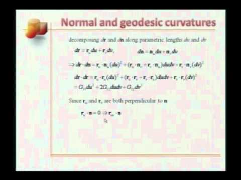 Lecture 35 Video Lecture By Prof Anupam Saxena Of Iit Kanpur