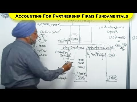Accounting For Partnership Firms Fundamentals - CBSE Class XII Accountancy by Dr. Balbir Singh