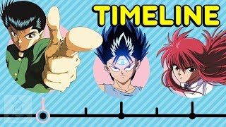 The Complete Yu Yu Hakusho Timeline | Get In The Robot