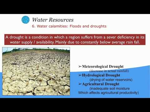 Water Resources - Environmental Studies