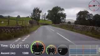 CycleRecon1: Tour de France 2014 Stage 1 Turbo Training Film