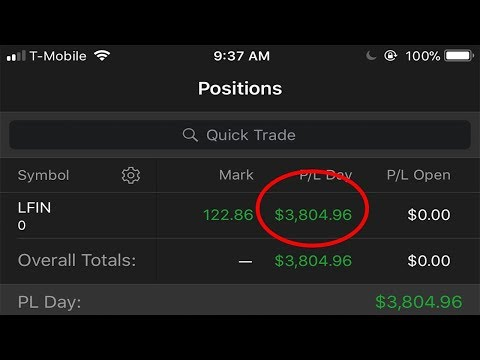 How We Predicted a Run on $LFIN | +$3,804.96 Profit