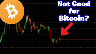 Why Bitcoin Dropped! Bitcoin Technical Analysis