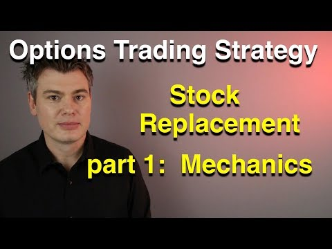 Stock Replacement Strategy Part 1  -  Options Trading  -  VIX, SVXY, VXX, Volatility, Investing