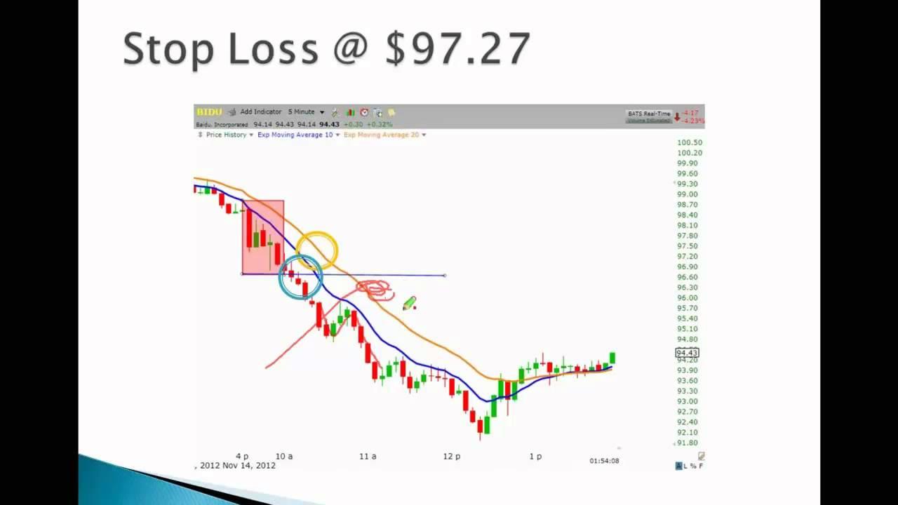 zipline live trading
