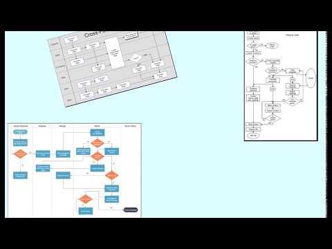 Business Process Maps