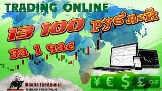 Как заработать на инвестициях более 7500 рублей в день не приглашая и не доставая людей звонками