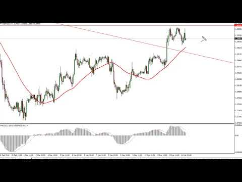 GBP/USD Technical Analysis for March 15, 2018 by FXEmpire.com