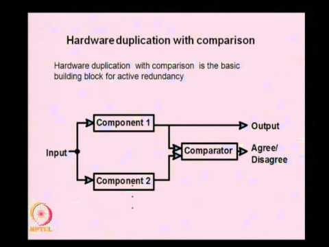Mod-01 Lec-13 Implementing Fault Tolerance in Physical Architecture
