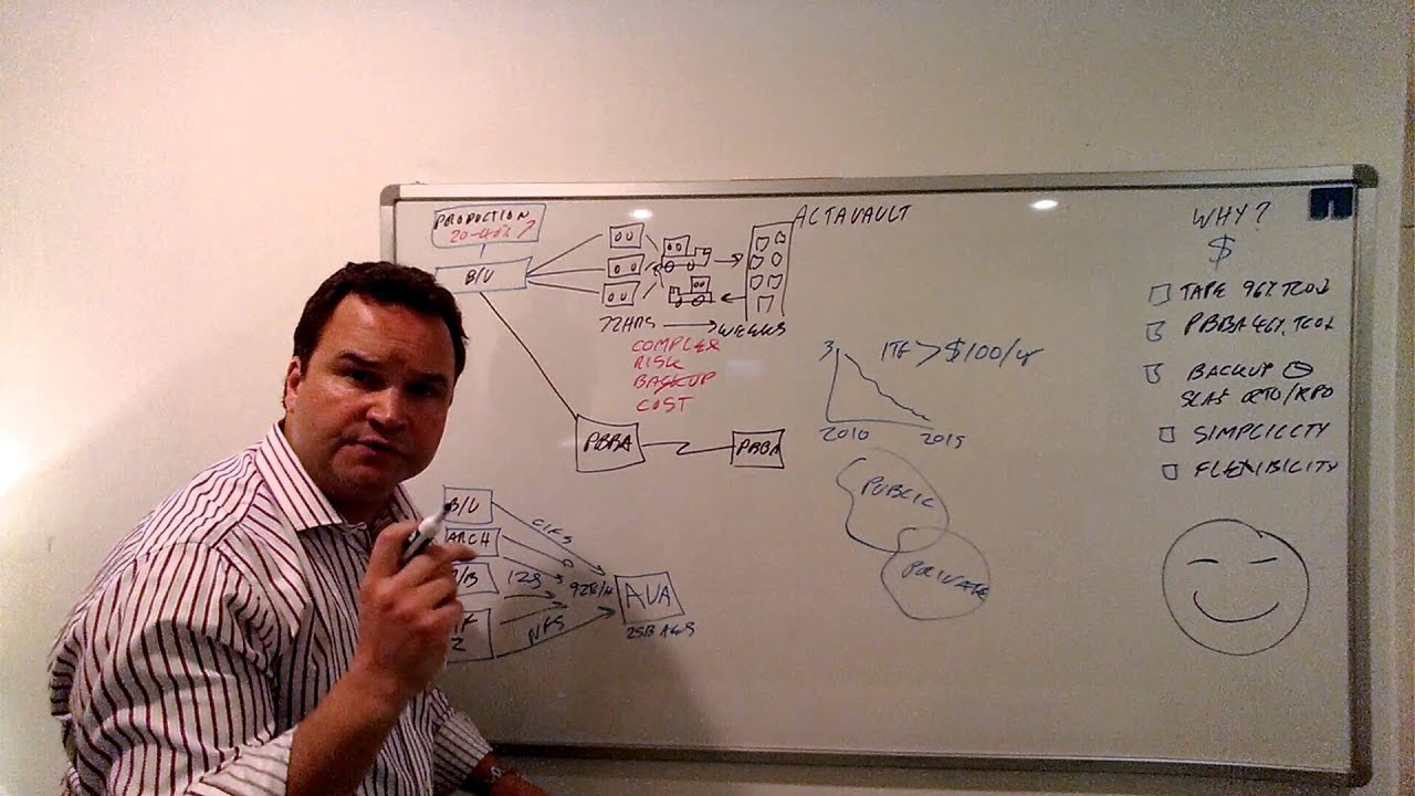 altavault whiteboard presentation youtube