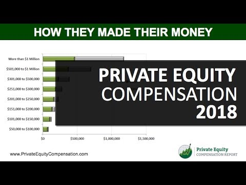 Private Equity Compensation [2018 Summary]