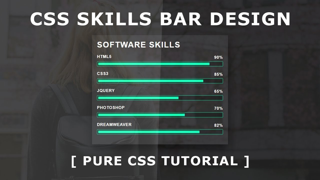 how to make a navigation bar in html without css