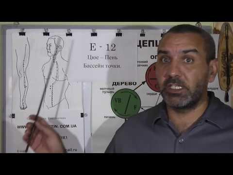 Жжение в Позвоночном столбе и точки Акупунктуры.