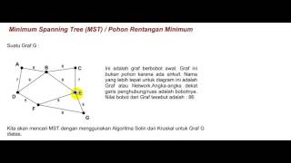 Minimum Spanning Tree - Algoritma Solin