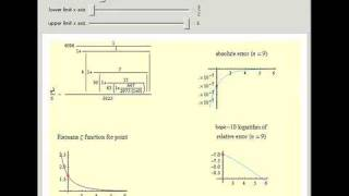 Approximating the Riemann Zeta Function with Continued Fractions