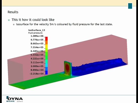 How to set up a 3D CFD case in LS-DYNA