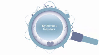 What are systematic reviews? thumbnail