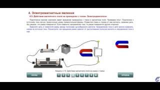 8 кл.  Действие магнитного поля на проводник с током.  Электродвигатели