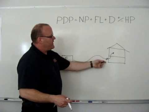 Pump Discharge Pressure Calculations