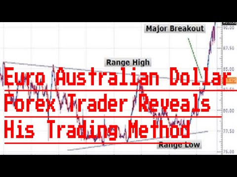 Euro Australian Dollar Forex Trader Reveals His Trading Method