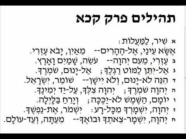 shir-lama-alot-psalm-121-syr-lmlwt-tymnyt-alzbwr-chakratronic