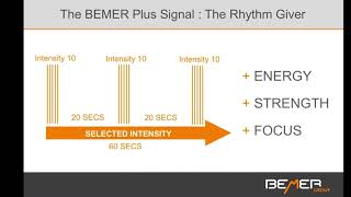 Part 3 - How and Why of BEMER