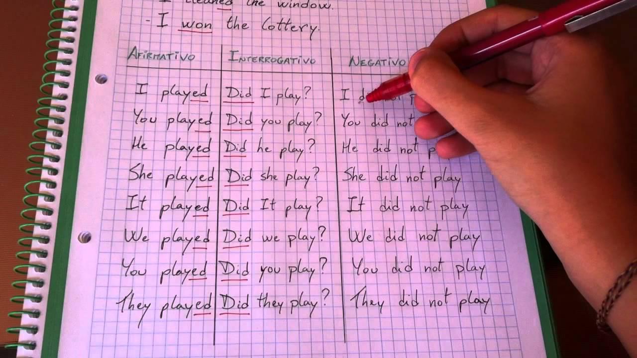 Aprender inglés: conjugar el pasado simple en ingles - cómo conjugar ...