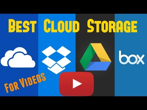 Best Cloud Storage|For video| Which one?