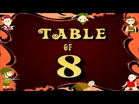 Multiplication Tables | Fun N Learn | Fun Learning | Kids ...